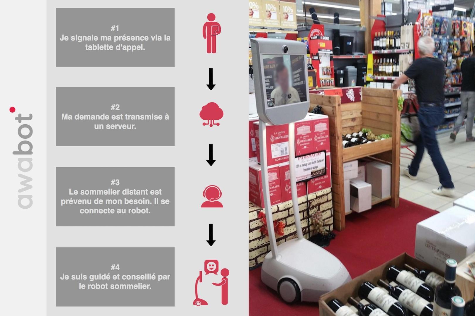 Projet Intermarché - Concept
